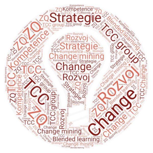 koláž strategie řízení změn